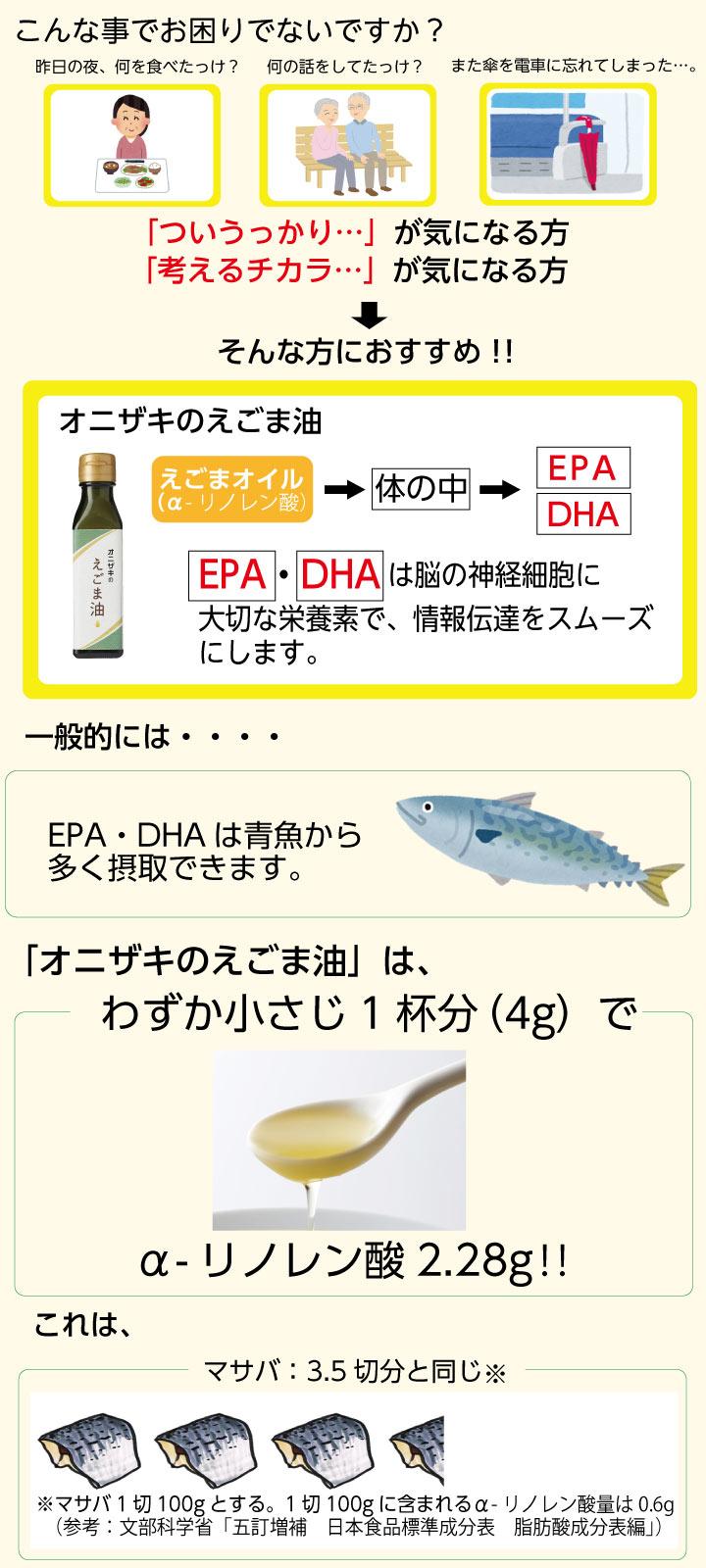 えごま油3